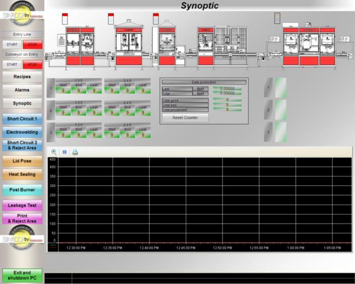 PLC, HMI and SCADA application software